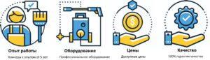 Уборочка Киев
